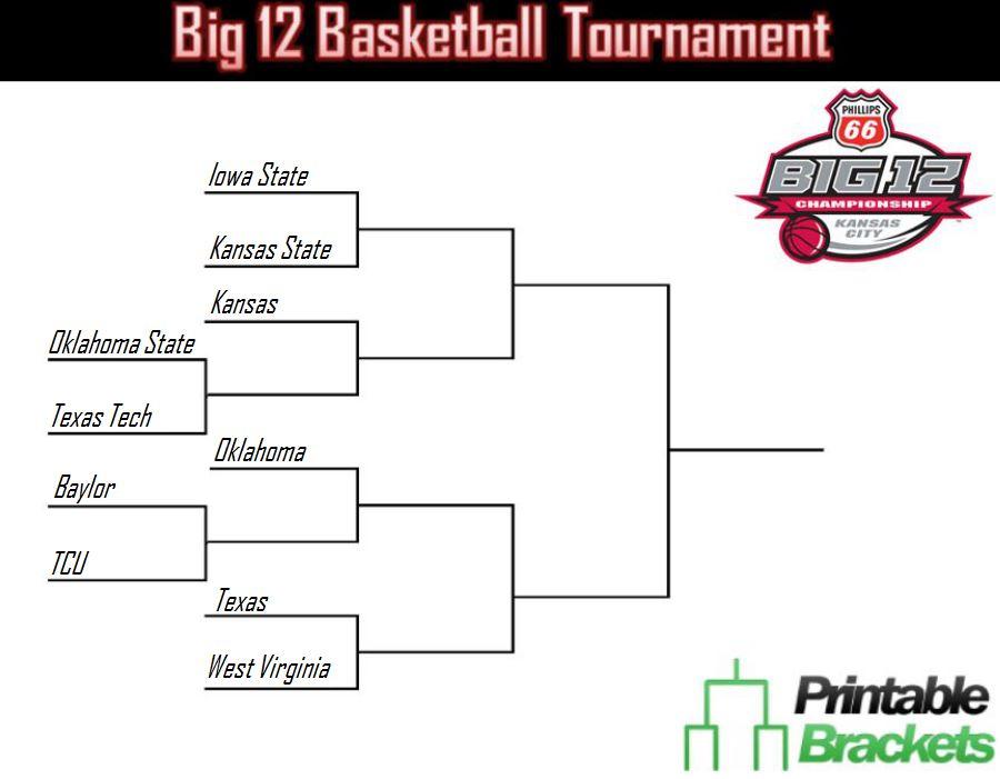 ncaa college basketball big 12 tournament bracket and
