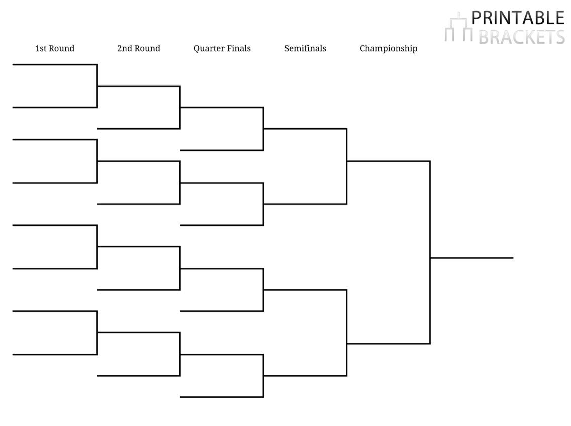 2017 College Bowl Schedule >> Tournament Bracket Template | Printable Tournament Bracket Template