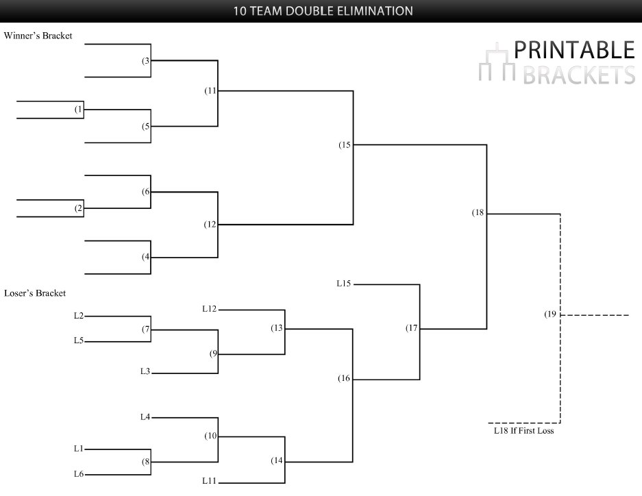 ... Double Elimination Bracket | Printable Brackets » Printable Brackets