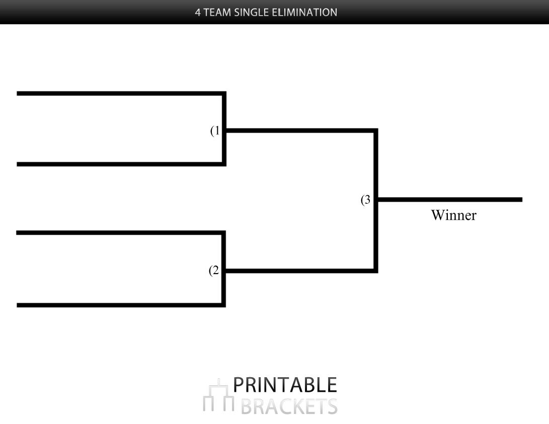 16 team single elimination bracket pdf