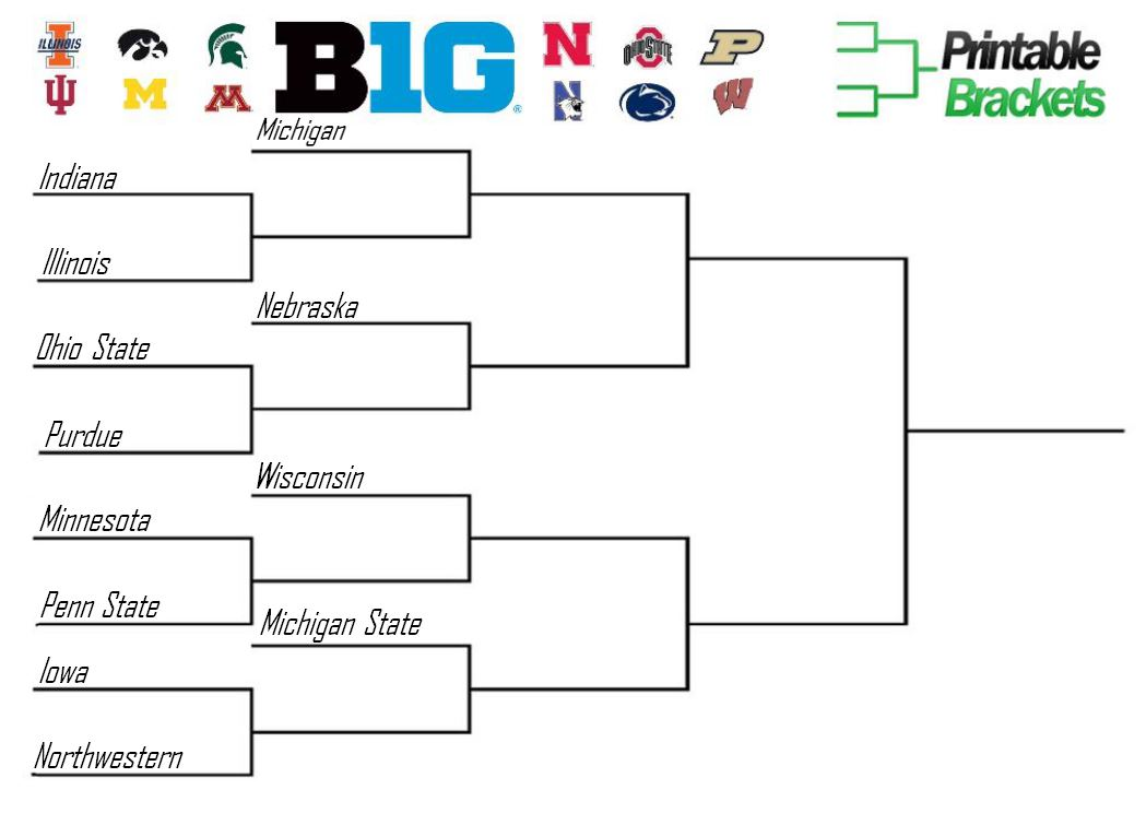 Big Ten Basketball Tournament | Big Ten Basketball » Printable ...