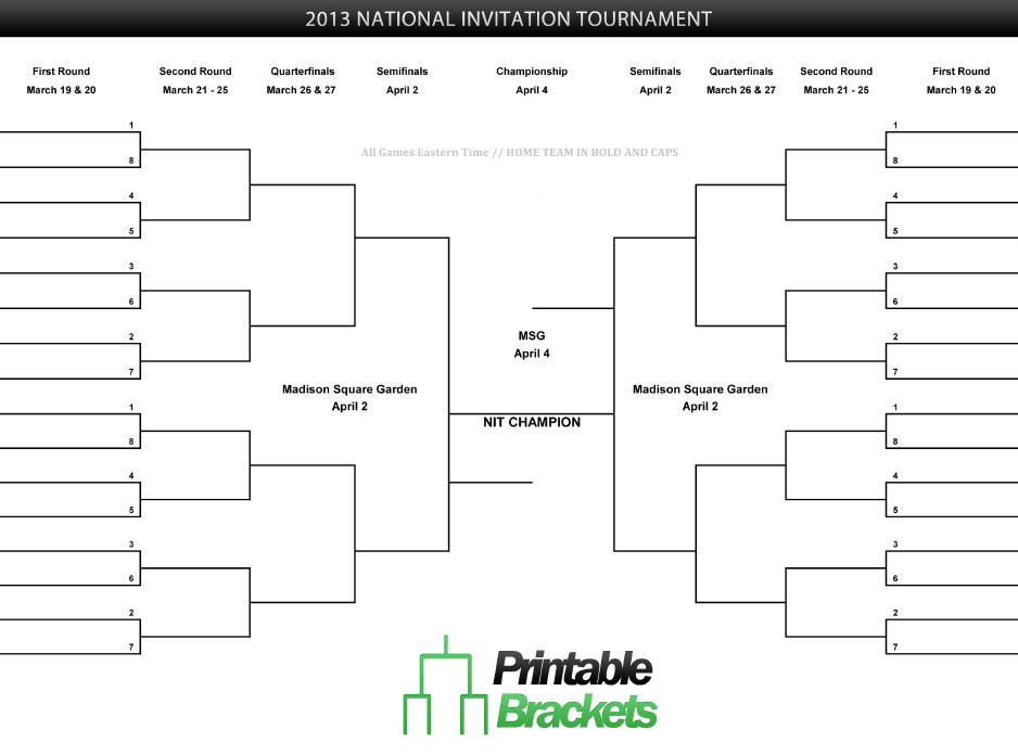 NIT Tournament | NIT Basketball | NIT Tournament Bracket » Printable ...