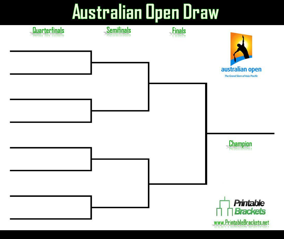 australian open draw - photo #3