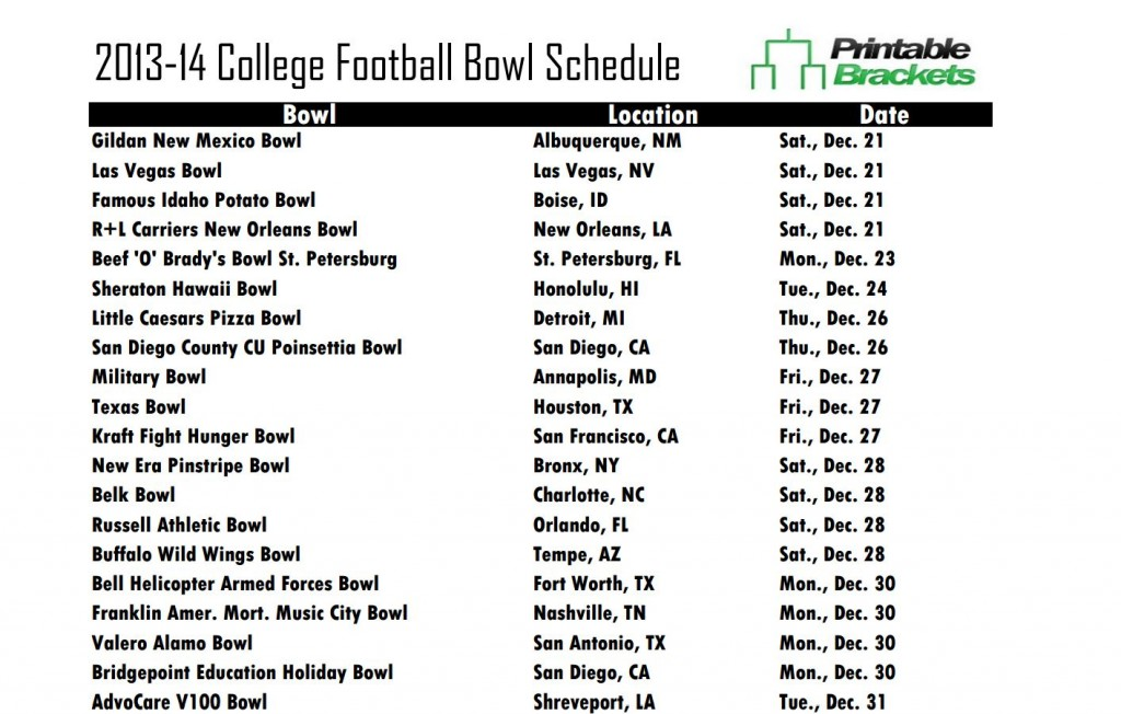 college games ncaaf schedule
