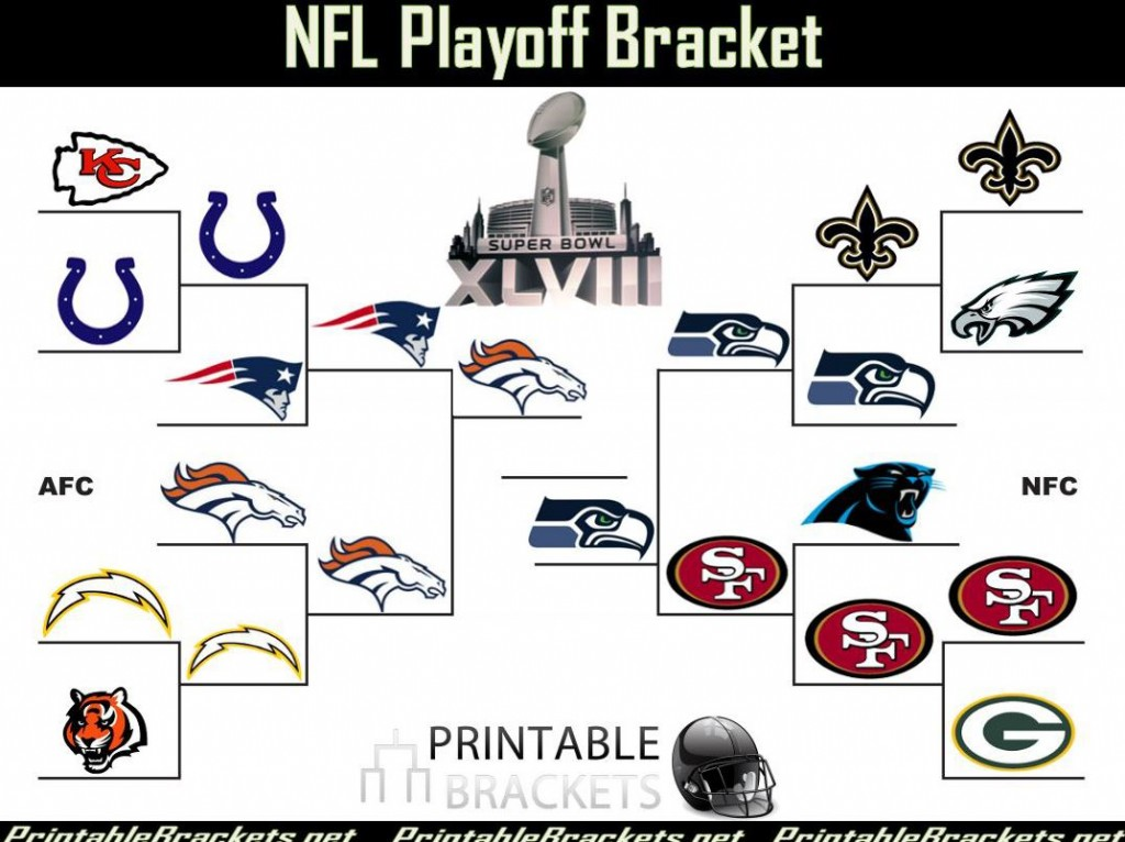 2014 NFL Playoffs   NFL Playoffs 2014   2014 NFL Playoff ...